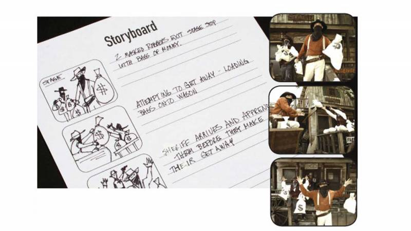 Storyboard showing 3 scenes and screen grabs of the corresponding scenes.