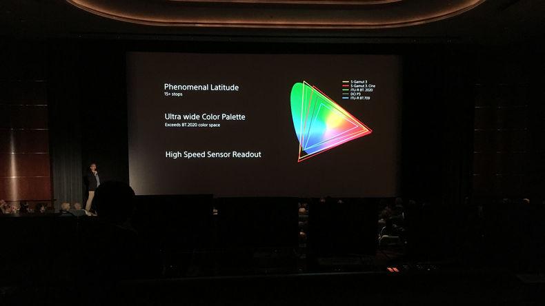 VENICE Presentation slide: Extensive color reproduction range