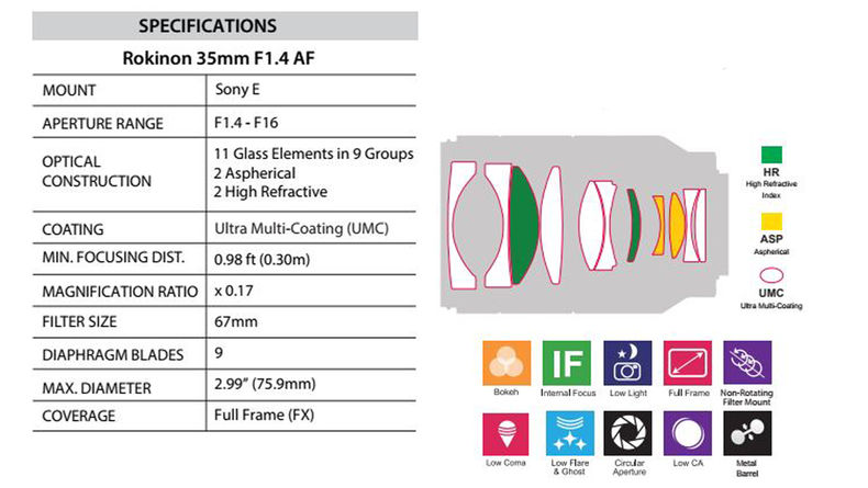 Specs for ROKINON's 35mm F1.4 AF Full Frame Wide Angle