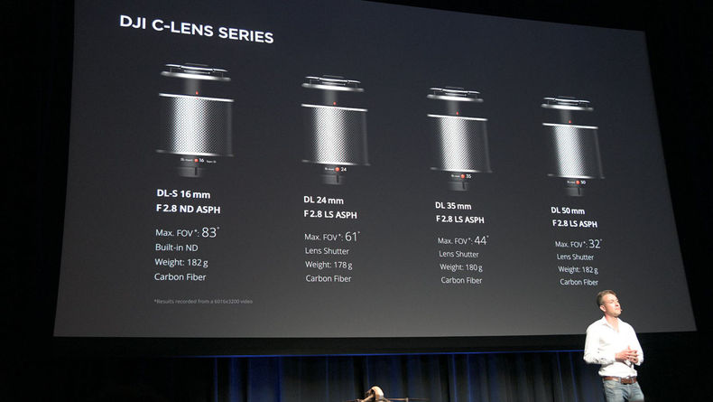 DJI Zenmuse X7 Lenses