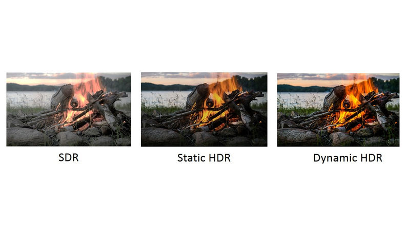 SDR, Static HDR and Dynamic HDR comparison