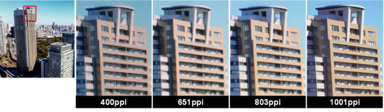 Image comparing 400 ppi, 651 ppi, 803 ppi, and 1001 ppi