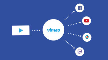 A chart showing how the new simultaneous live streaming works