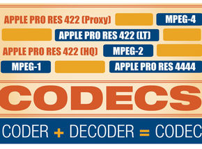 codecs-open