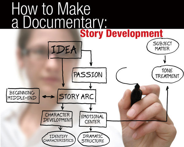 How to Make a Documentary: Part 1 Story Development