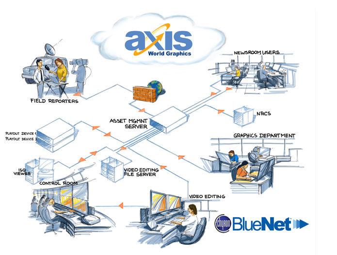 chyron-bluenet-graphic-workflow