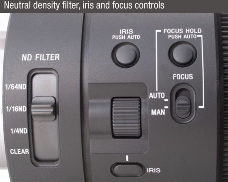 Sony-FS700-camcorder-NDfilter-iris-focus-control