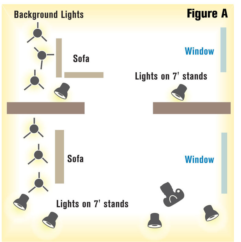 lighting-wide-shot-room-diagramA