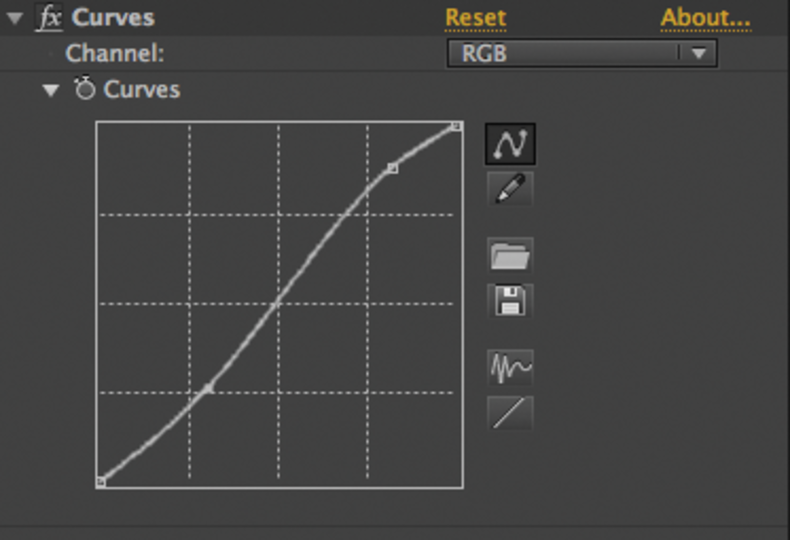 The S curves are the final adjustment to the range of color values and contrast.