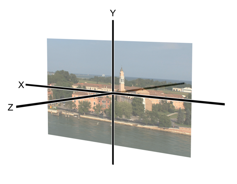 Your composition will need objects in the foreground and background. As you follow the Z-axis, those same objects should get blurry and create our two-dimensional understanding of depth.
