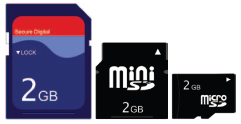 different types of SD cards