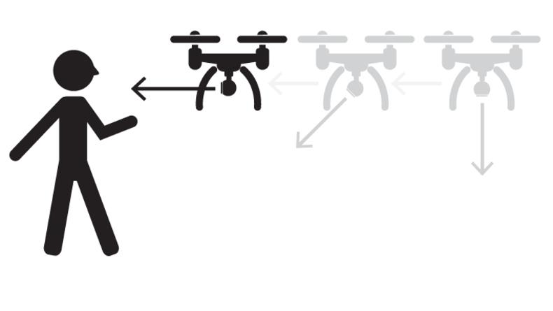 4. Reveal diagram