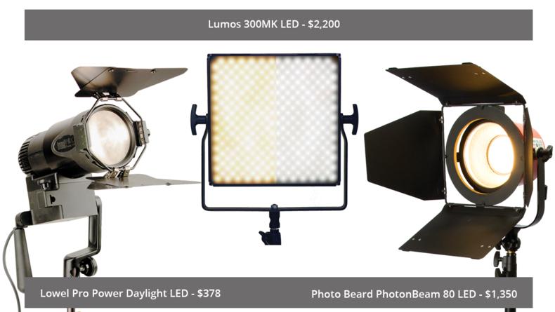 Lowel Pro Power Daylight LED, Lumos 300MK LED and Photo Beard PhotonBeam 80 LED