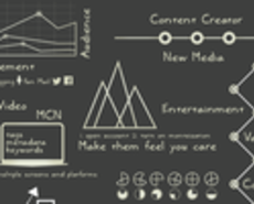 YouTube success infographic