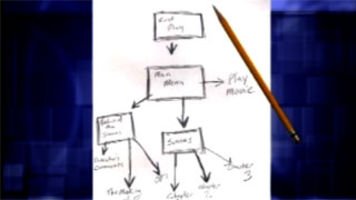 DVD Navigation and Linkage