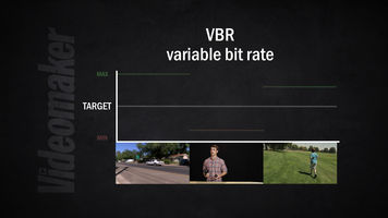 graph showing variable bit rate