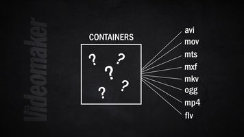 grapic showing a box labeled container with various container names listed